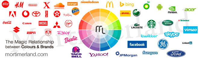 brand identity designers mortimerland colours logo design