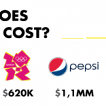 How much does professional branding design cost?